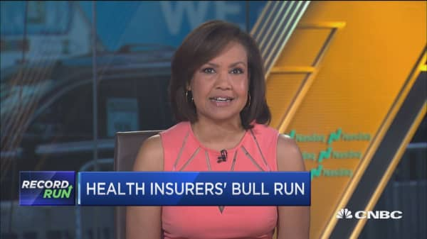 Health Insurers' bull run, WellCare up 4600 percent