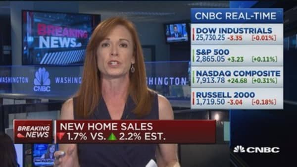 New home sales down 1.7% in July