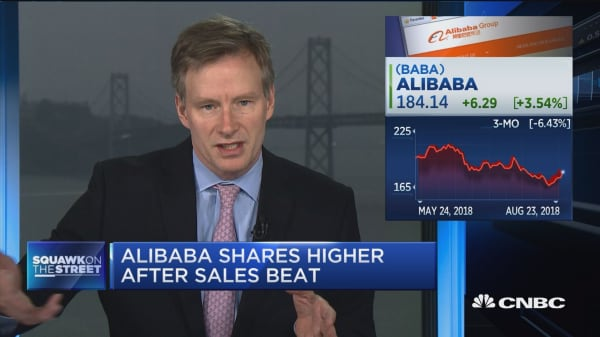 Alibaba wants to be much more than just a e-commerce player, says RBC's Mahaney