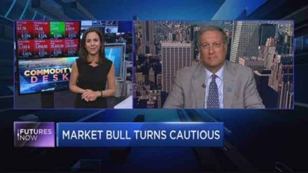 Bull that's turned cautious predicts 5 to 8 percent pullback