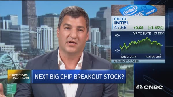 The chip stocks have gone wild, having their best week in 5 months