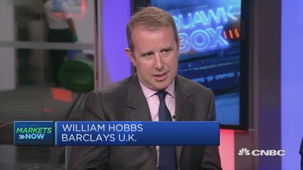 Global economic risk indicators 'not yet flashing amber': Strategist
