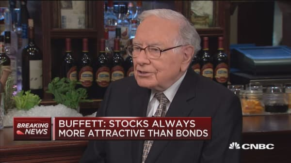 Buffet: Stocks driven by companies reinvesting