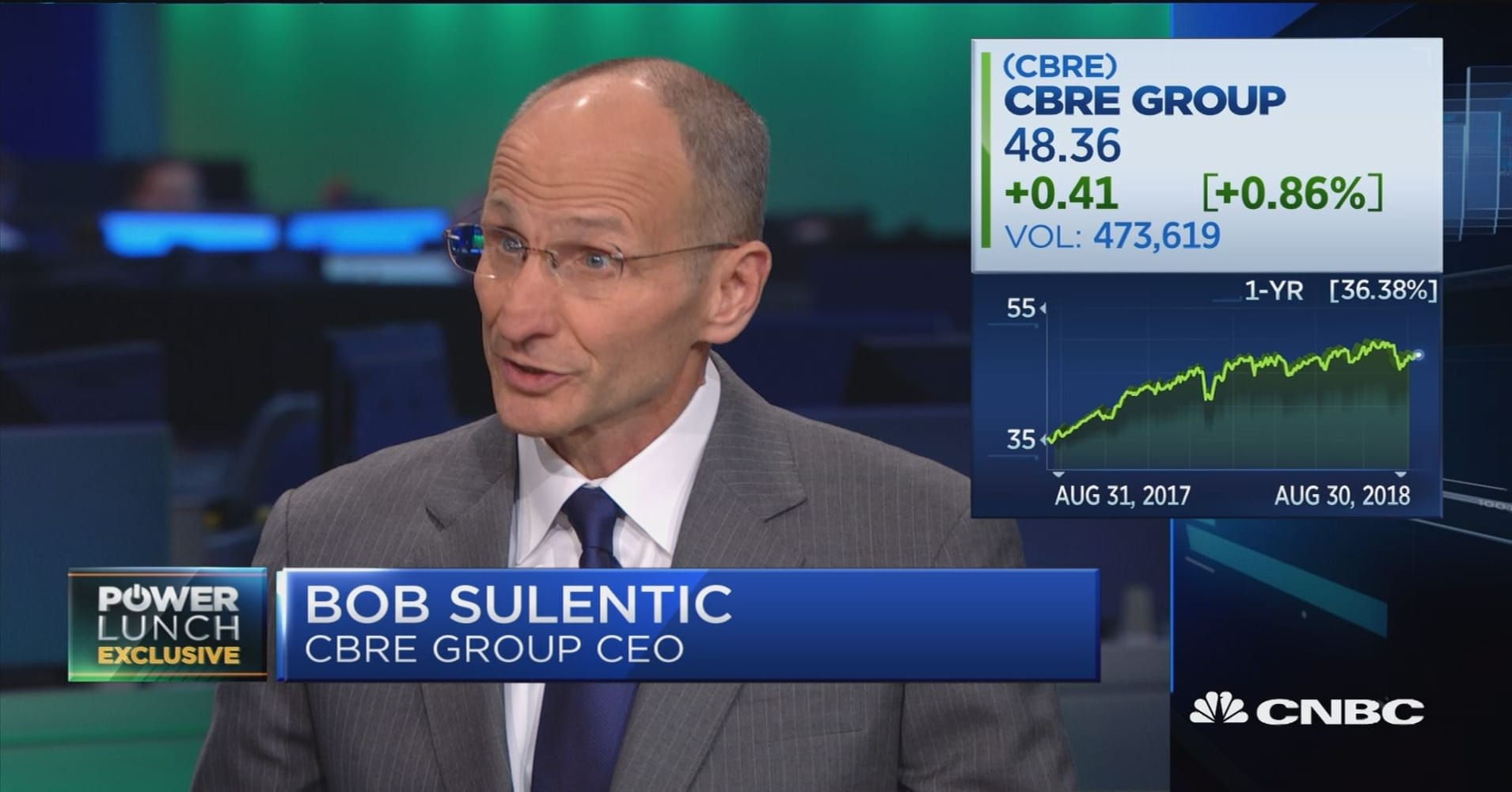 Retail industry not going away despite negative headlines, CBRE CEO says