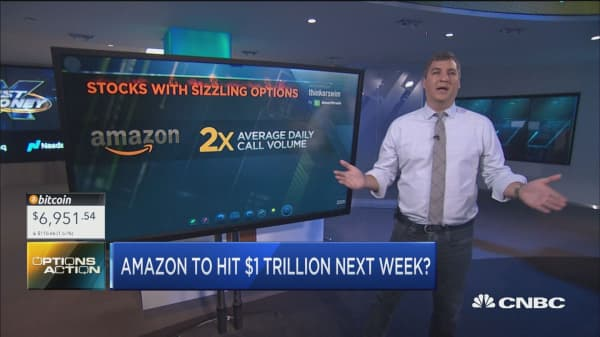 Options traders bet Amazon will hit its $1 trillion milestone by next week