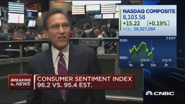 Consumer sentiment index at 96.2 in August