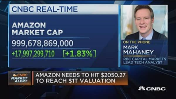 Amazon hits $1 trillion market value.