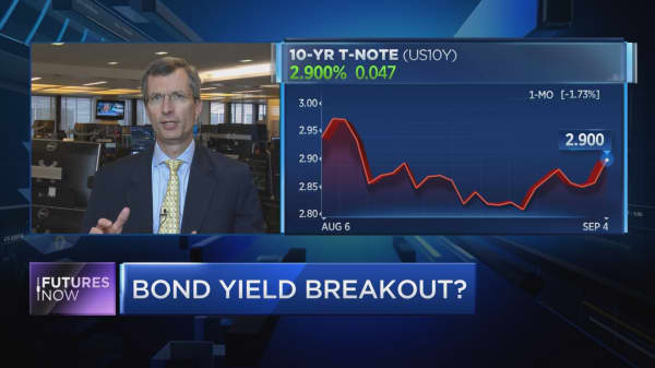 These three factors could push the 10-year yield well above 3%, Wells Fargo strategist says