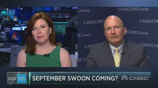 Stocks could rally by another 5% to 10% this year, Canaccord's Tony Dwyer says