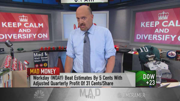 Cramer breaks down market rotations and what they mean for investors