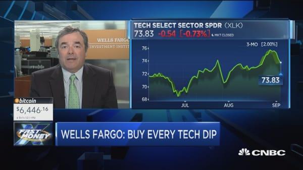 Buy every tech pullback, says Wells Fargo