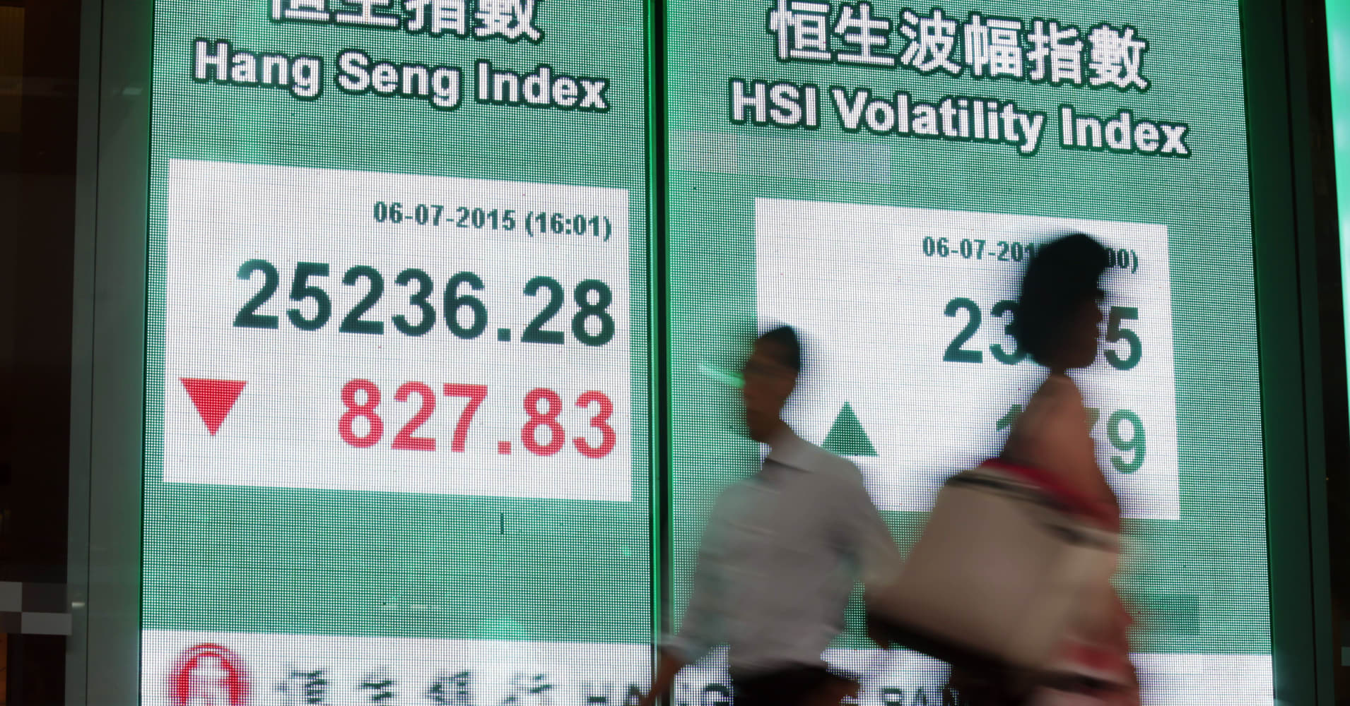 Analysis suggests Hong Kong's market is set to decline