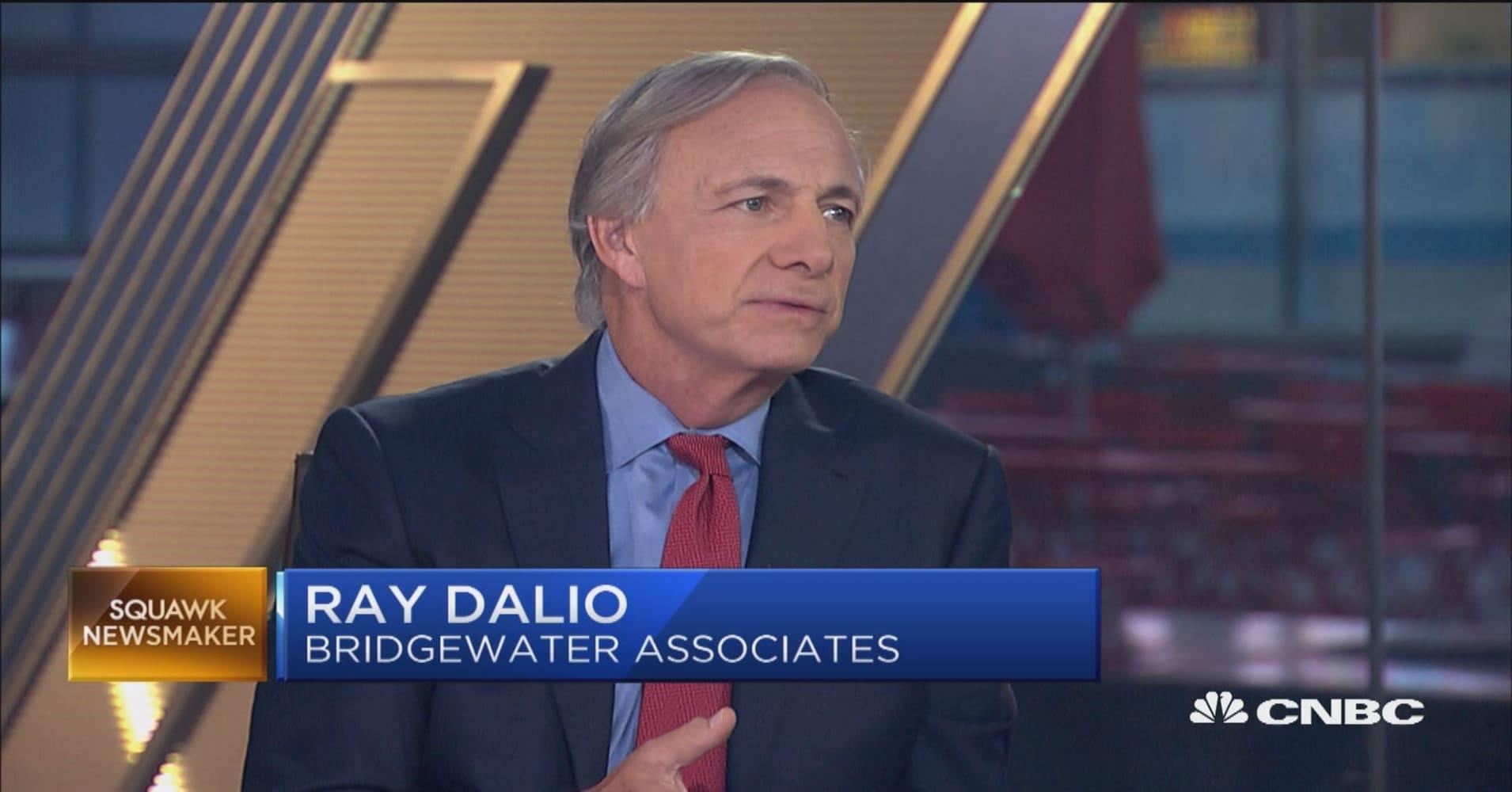 Resultado de imagem para RAY DALIO CNBC