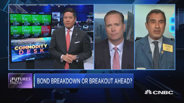 Trader bets bond breakout ahead
