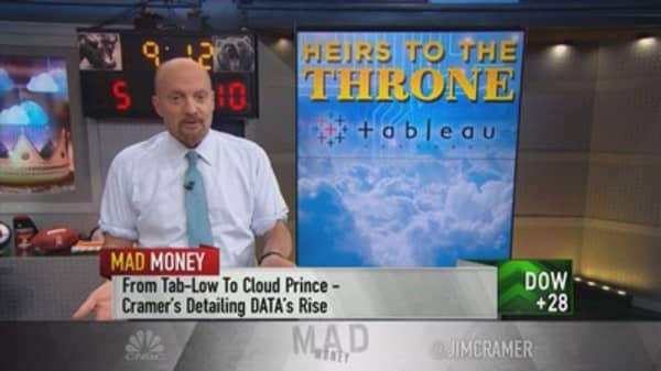 Cramer introduces 'cloud princes,' the riskier, faster-growing versions of cloud kings