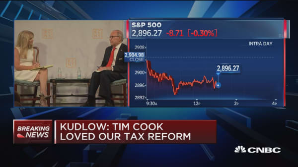 Kudlow: Rapid economic growth is not inflation