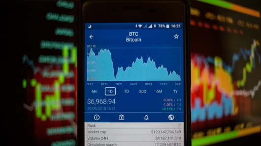 A smartphone displays the Bitcoin market value on the stock exchange via The Crypto App.
