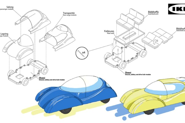 Ikea electric car design by Auto Trader UK