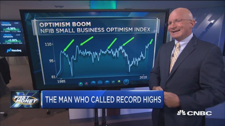 Wall Street's biggest bull sees even more upside ahead