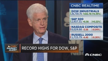 GAMCO's Gabelli: 'We as a country cannot continue to give China $400 billion a year'