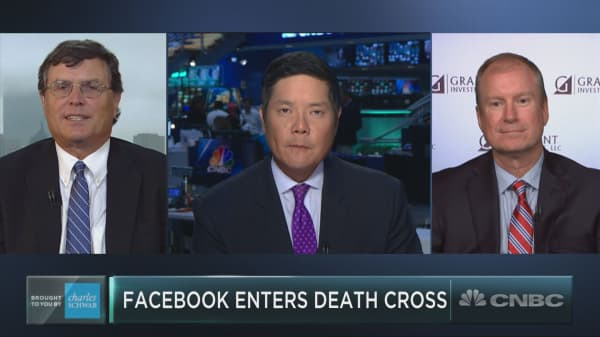 Facebook's charts just entered the dreaded death cross
