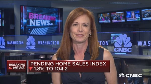 Pending home sales index down 1.8% in August