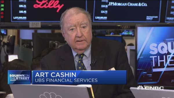 People will move further away from Fed's dot plots, says UBS' Art Cashin