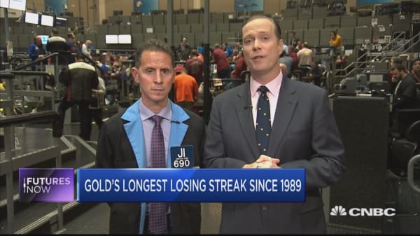 Gold's on track for its longest losing streak since 1989