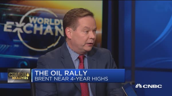 John Kilduff discusses oil's big rally