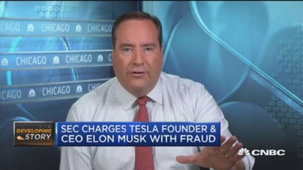 Citi downgrades Tesla