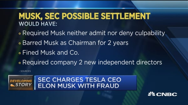 Here's the settlement Musk could have taken from the SEC