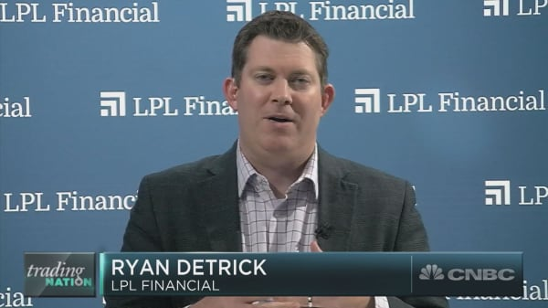 Here's why this month could be the strongest for stocks: LPL Financial's Detrick
