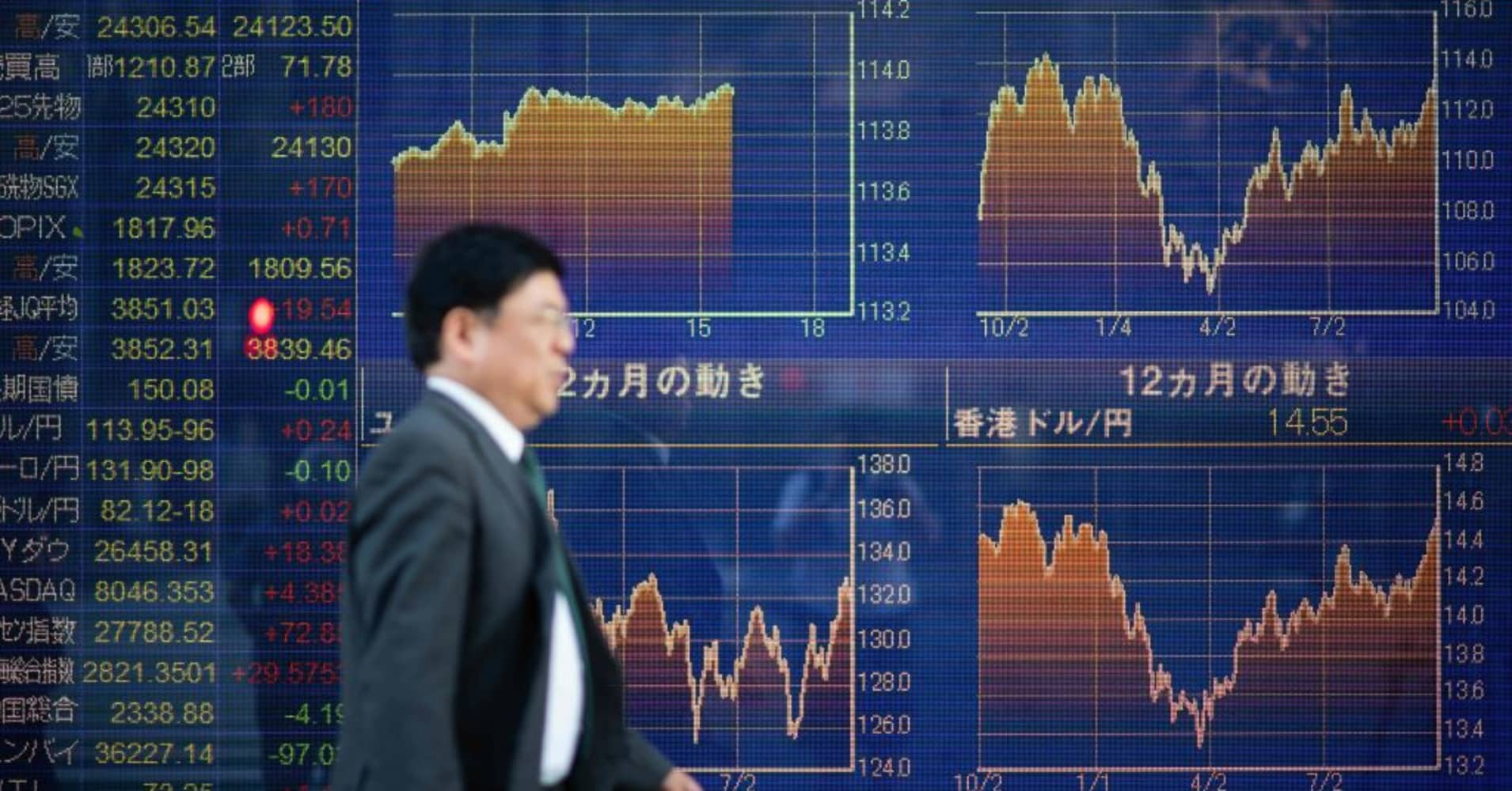Asian stocks gain despite US-China trade jitters