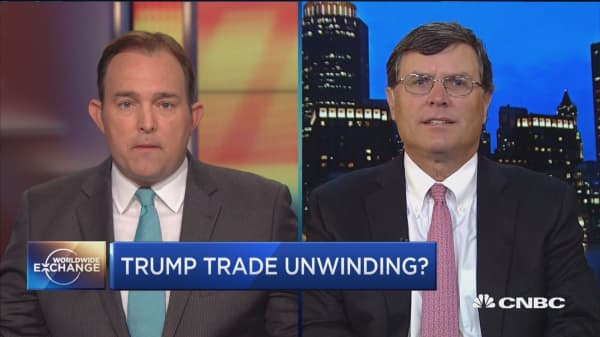 Trump trade set to unwind?