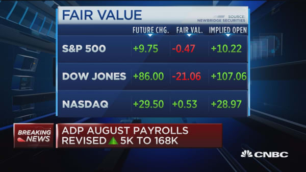 ADP September payrolls up 230,000