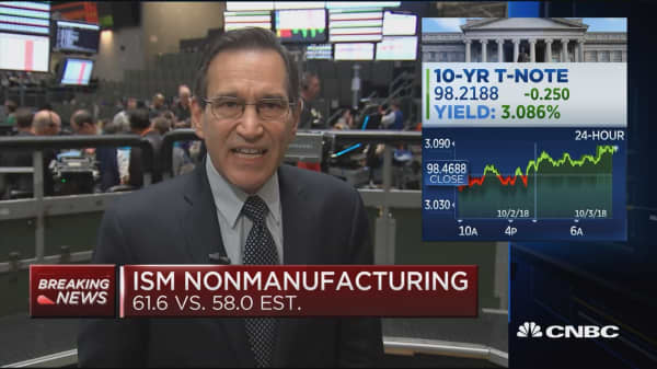 ISM non-manufacturing hits new all-time high at 61.6