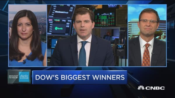 Trading Nation: Buy the Dow leaders?