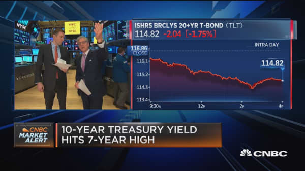 10-year treasury yield hits seven-year high