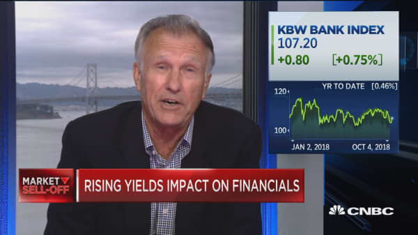 Banks are cheap compared to relative market, says former Wells Fargo CEO