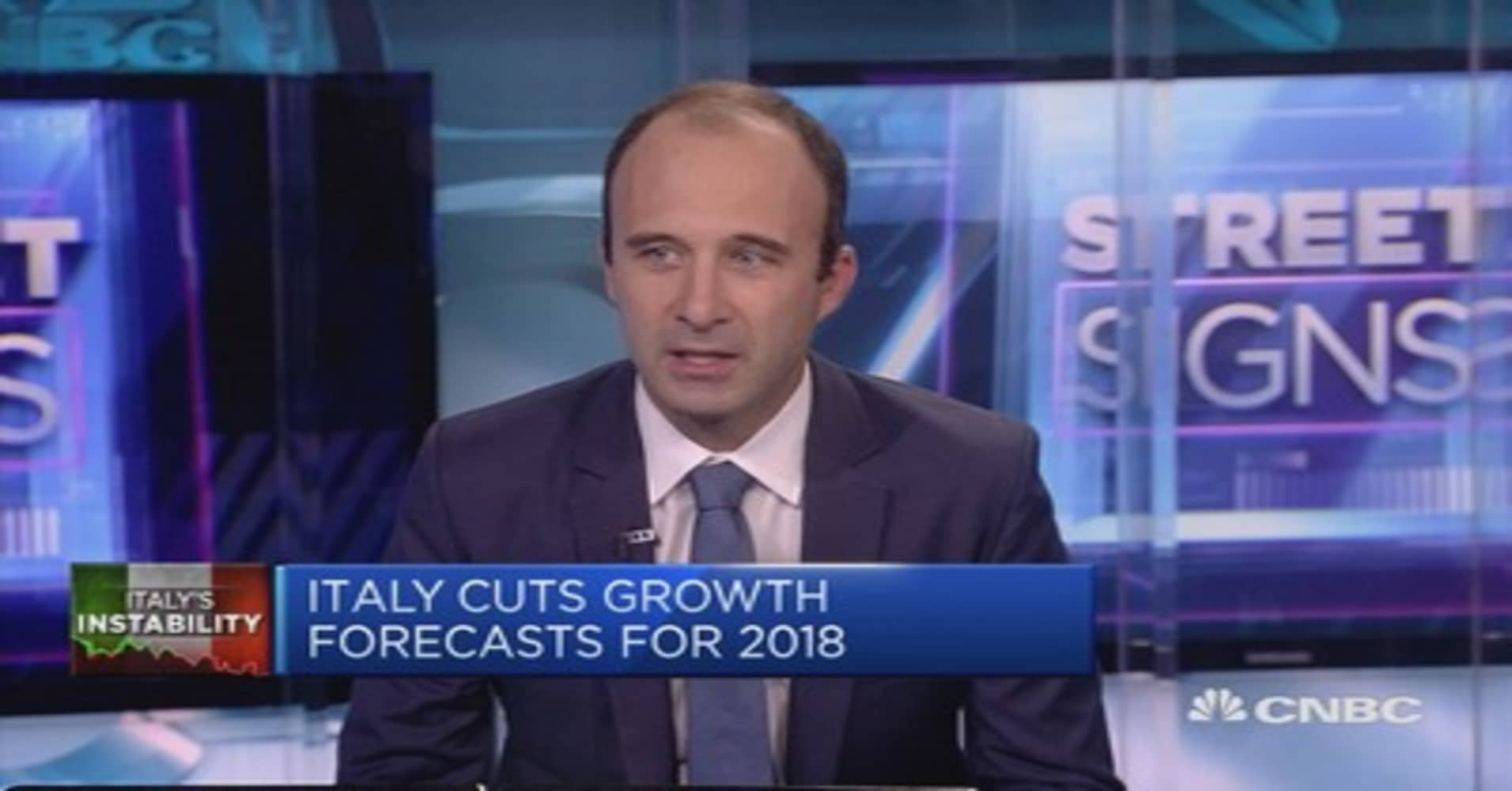 Analyst: Little contagion from Italian market stress
