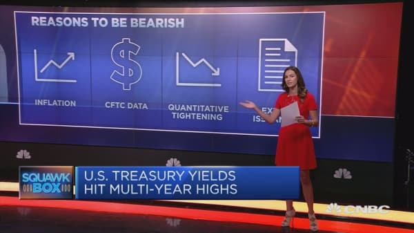 US Treasury yields rise to multi-year highs