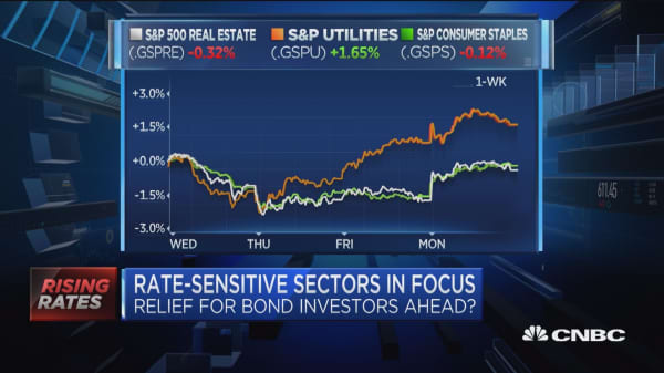 Potential relief for investors following multi-year bond highs