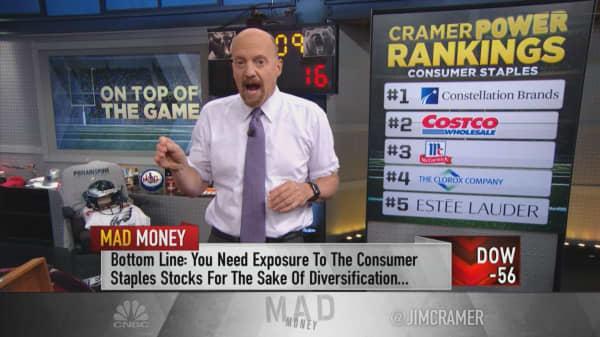 Cramer's consumer staples 'power ranking'