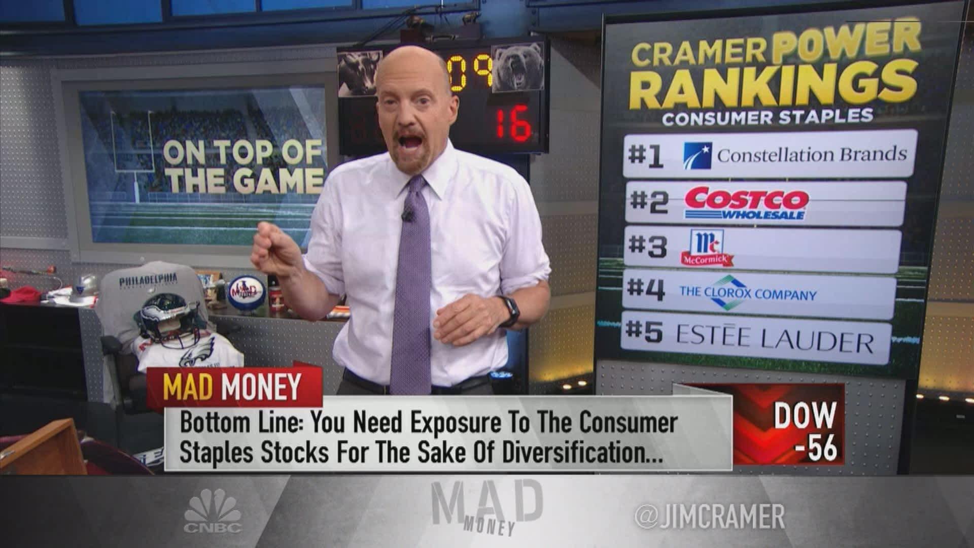 Cramer On 5 Consumer Staples Stocks He Likes Right Now