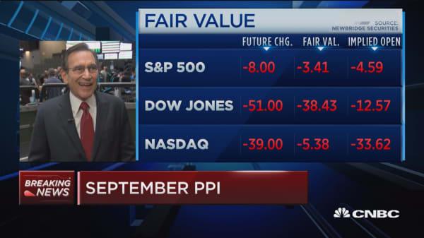 September producer price index up 0.2%