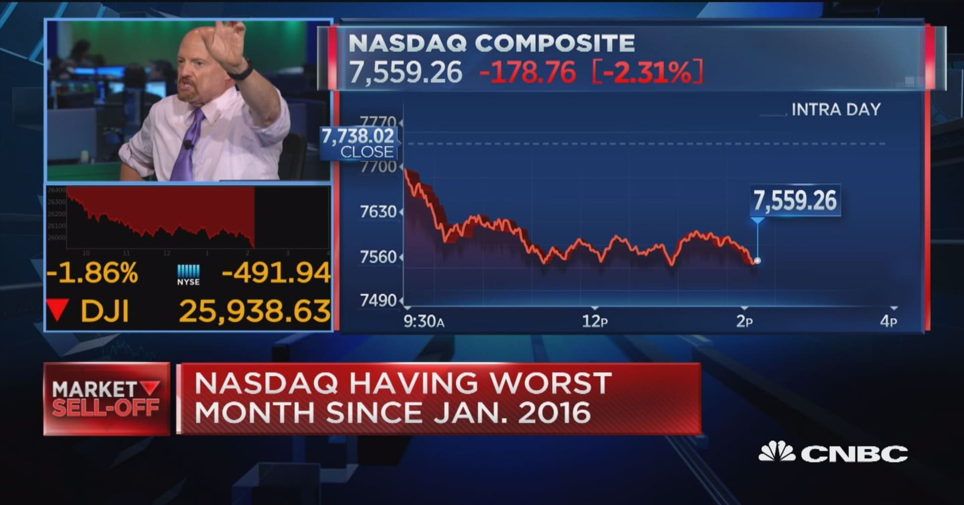 Flipboard Jim Cramer On Market Sell Off I Really Miss Janet Yellen