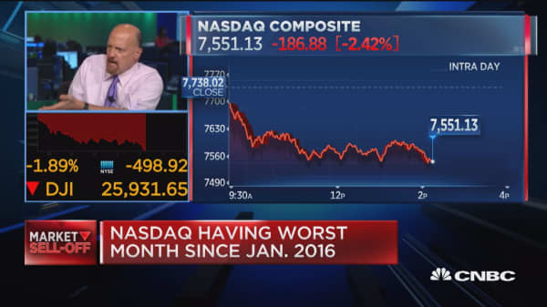 Cramer: The market decline will accelerate if Powell doesn't walk things back