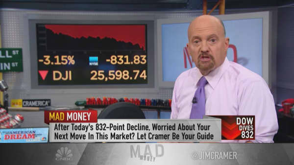 Cramer's sell-off strategy: 'The time to start buying may be upon us'