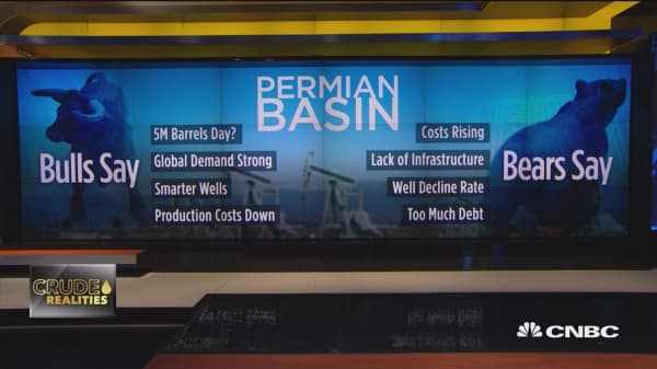 Peak Permian Basin? What the bulls and bears say