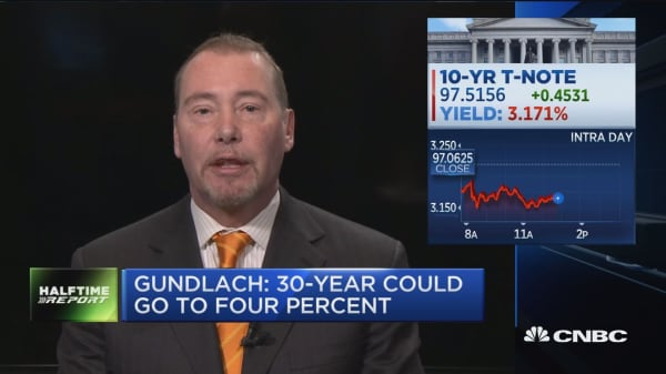 Bond King Gundlach predicts yields are headed much higher before this move ends